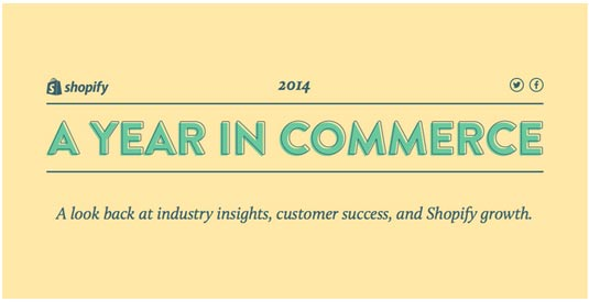 Image courtesy of Shopify (2014 Commerce Report)