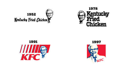 kfc-logo-evolution