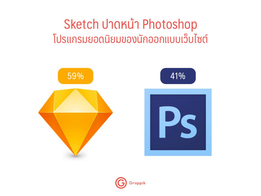 โปรแกรม Sketch